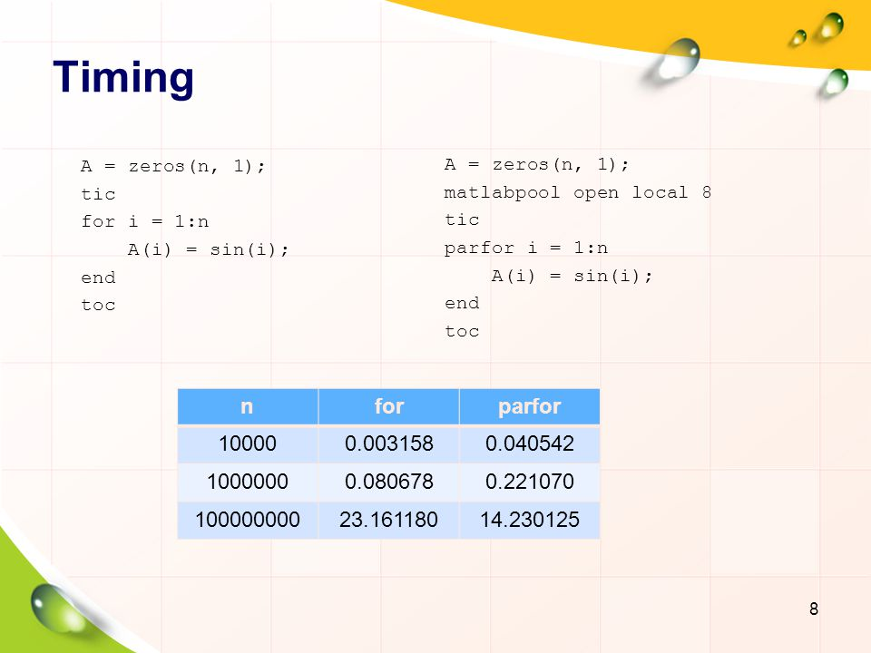 Timing A = zeros(n, 1); tic. for i = 1:n. A(i) = sin(i); end. toc. A = zeros(n, 1); matlabpool open local 8.
