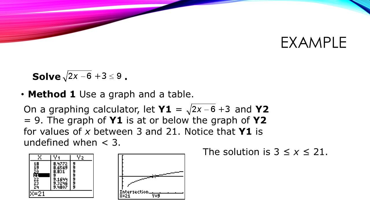 example Solve . Method 1 Use a graph and a table.