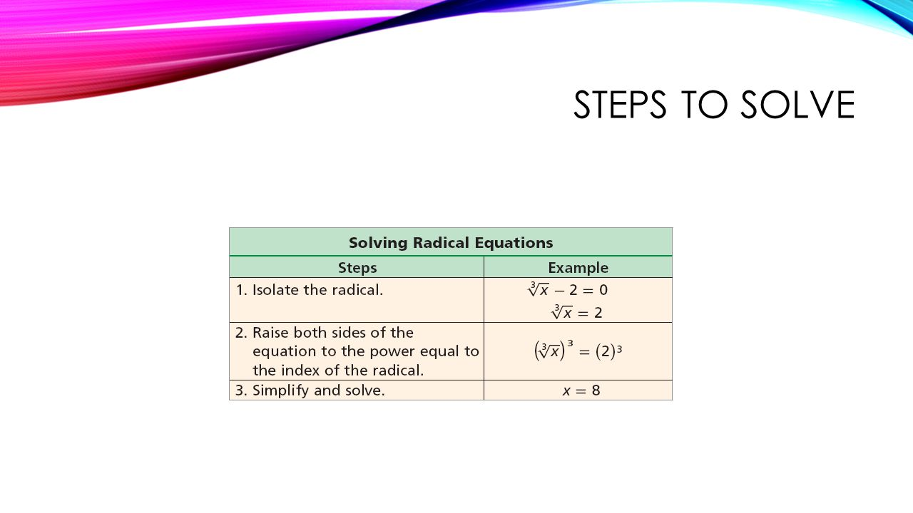 Steps to solve
