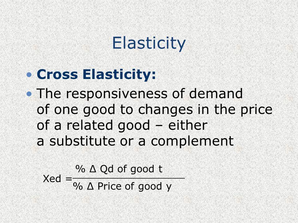 Elasticity Cross Elasticity:
