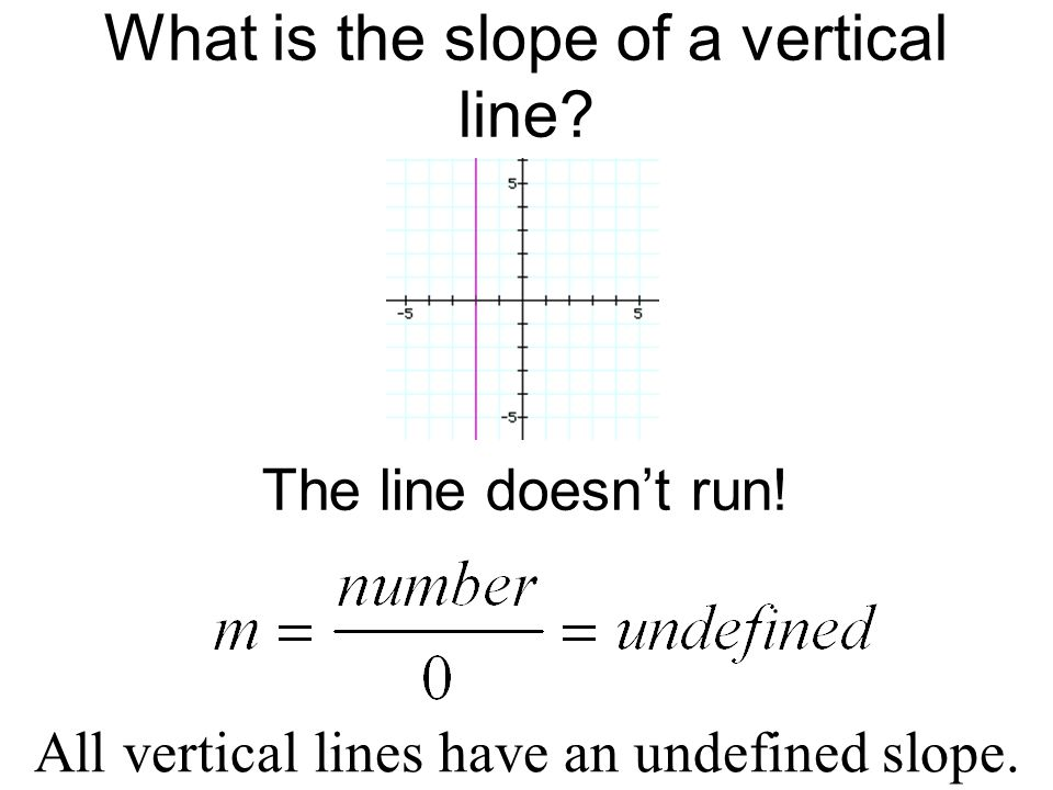 What is the slope of a vertical line