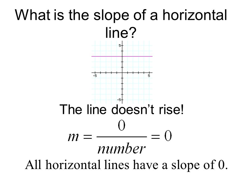 What is the slope of a horizontal line