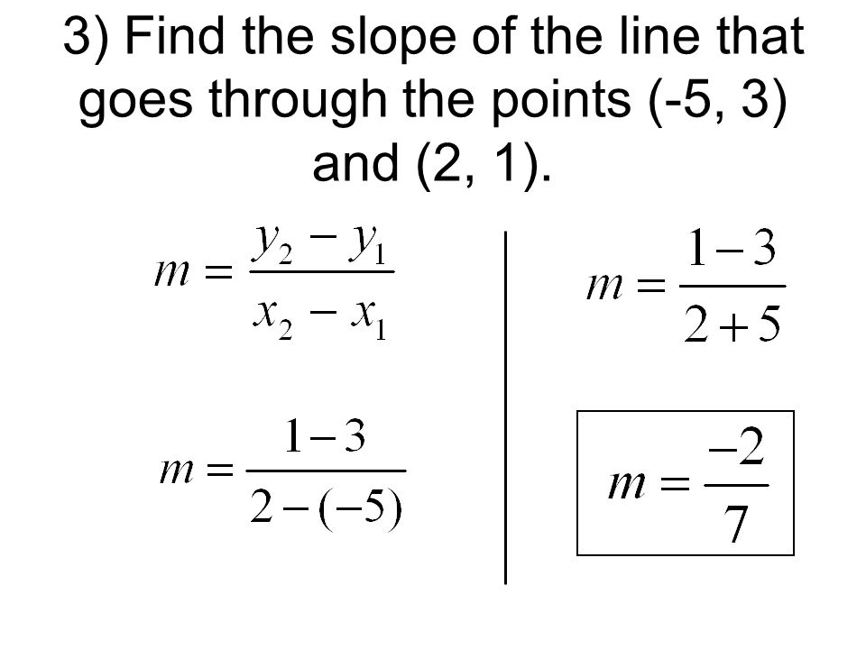 how to find the slope of a graph without points