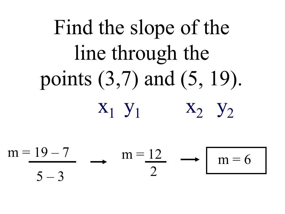 Find the slope of the line through the points (3,7) and (5, 19). x1 y1
