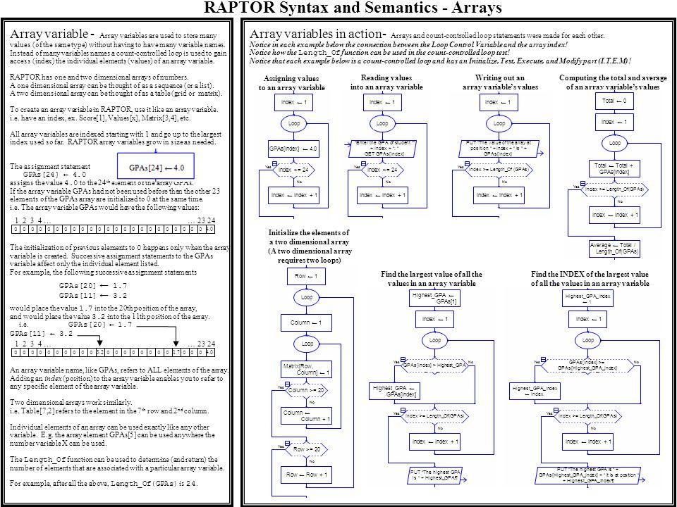 RAPTOR Syntax and Semantics - Arrays