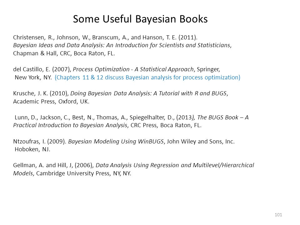 Some Useful Bayesian Books
