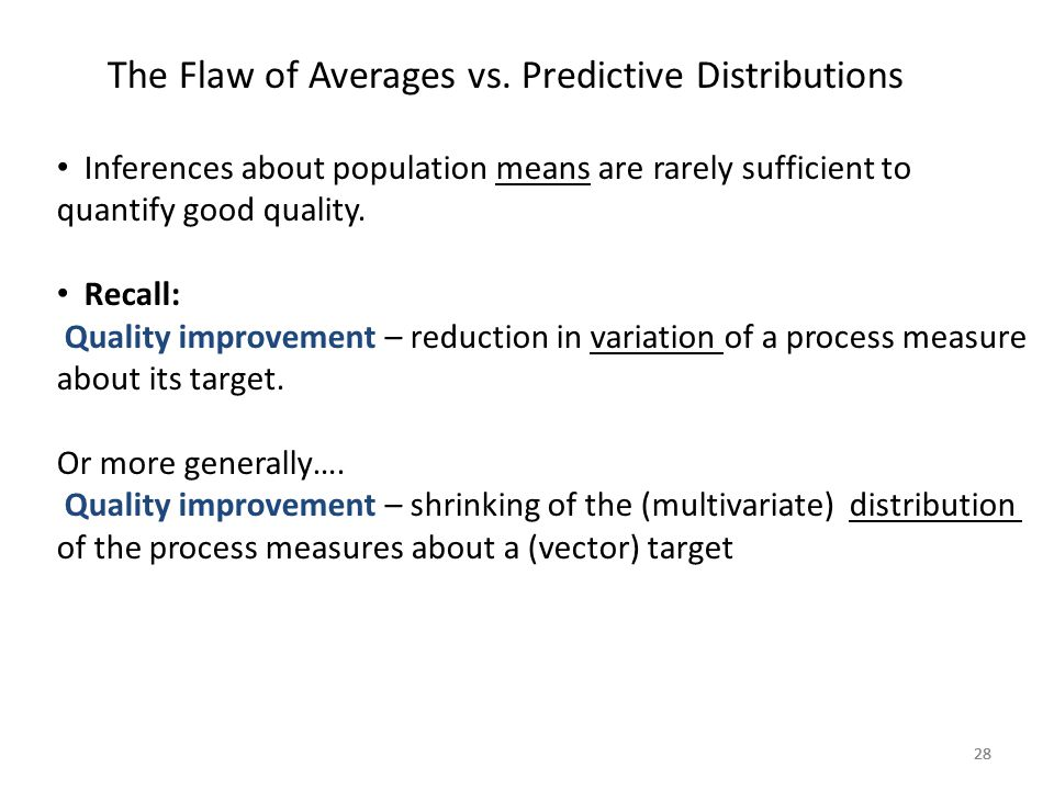 The Flaw of Averages vs. Predictive Distributions