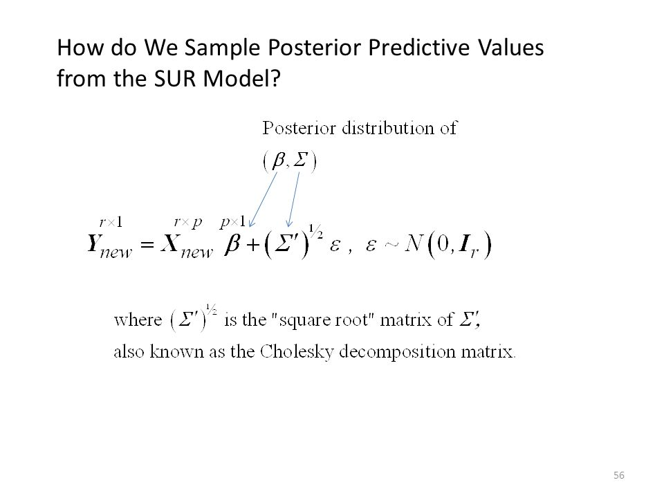 How do We Sample Posterior Predictive Values