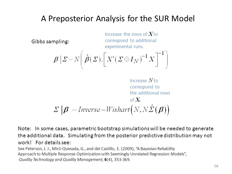A Preposterior Analysis for the SUR Model
