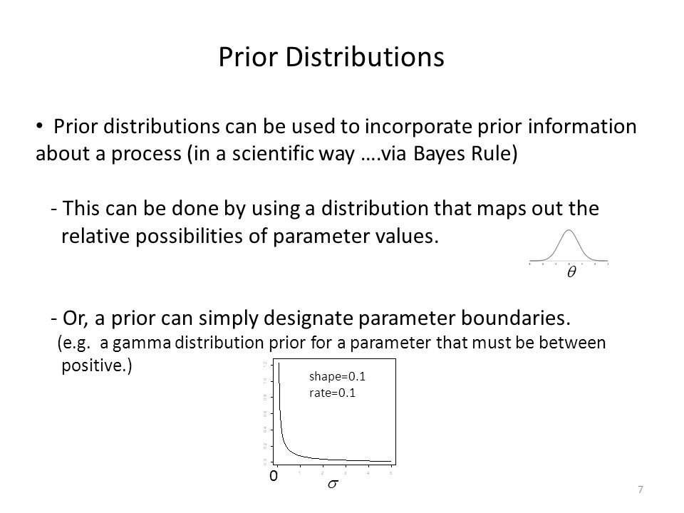 Prior Distributions