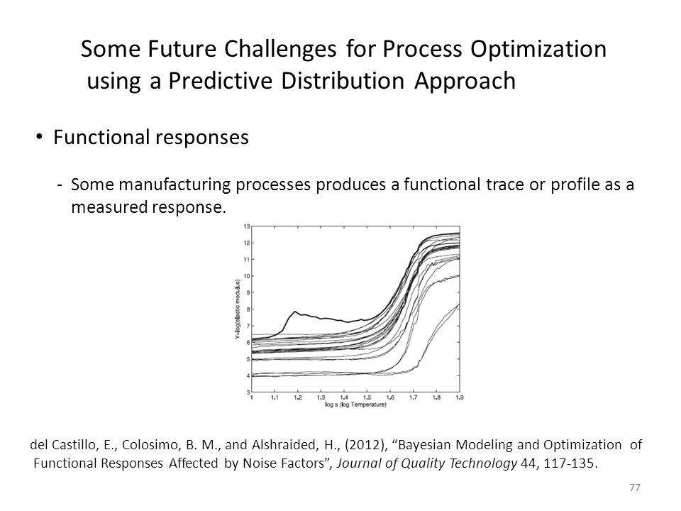 Some Future Challenges for Process Optimization