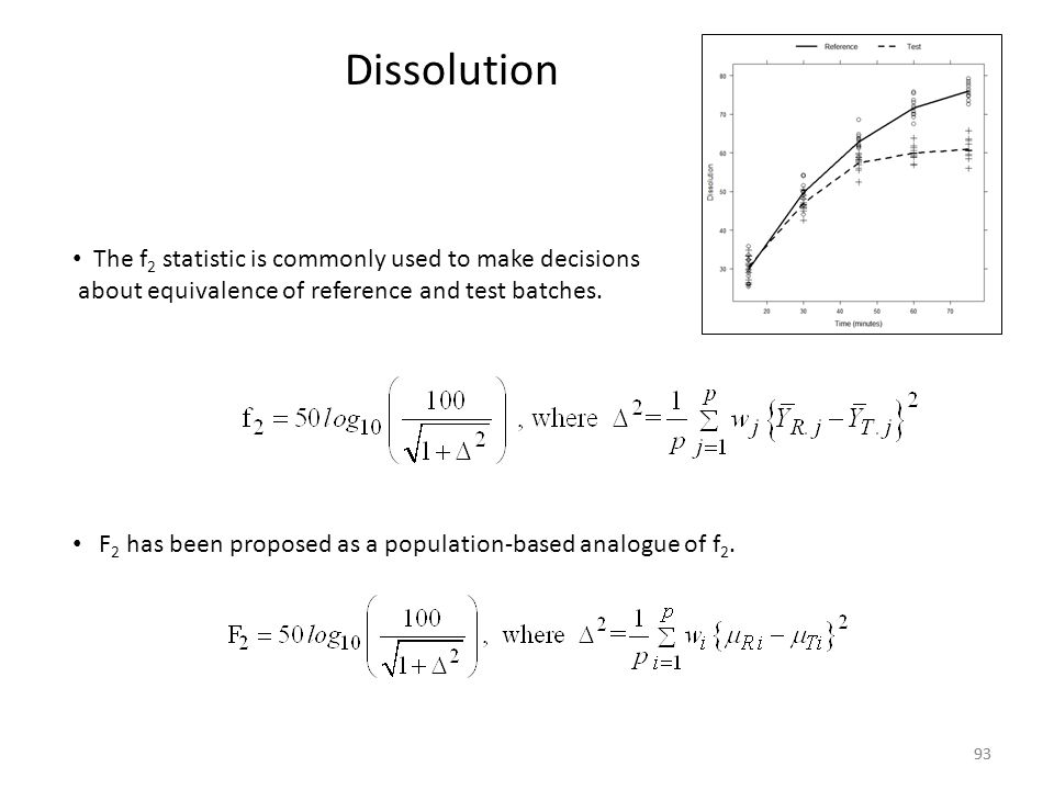 Dissolution The f2 statistic is commonly used to make decisions about equivalence of reference and test batches.
