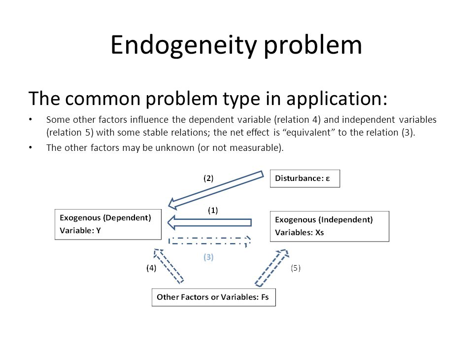 Endogeneity problem The common problem type in application: