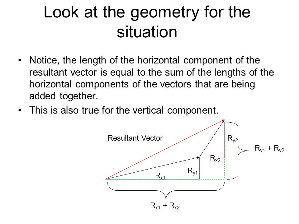 Look at the geometry for the situation
