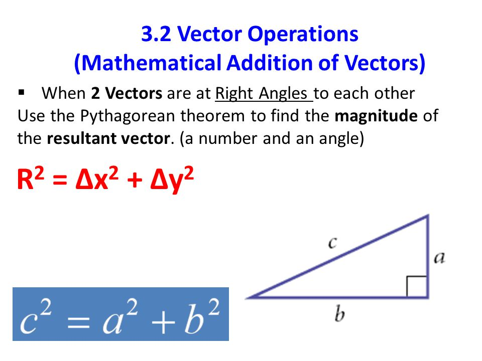 (Mathematical Addition of Vectors)