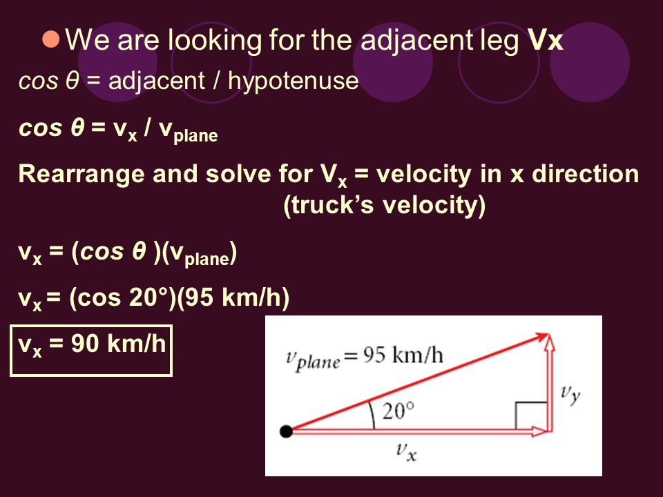 We are looking for the adjacent leg Vx