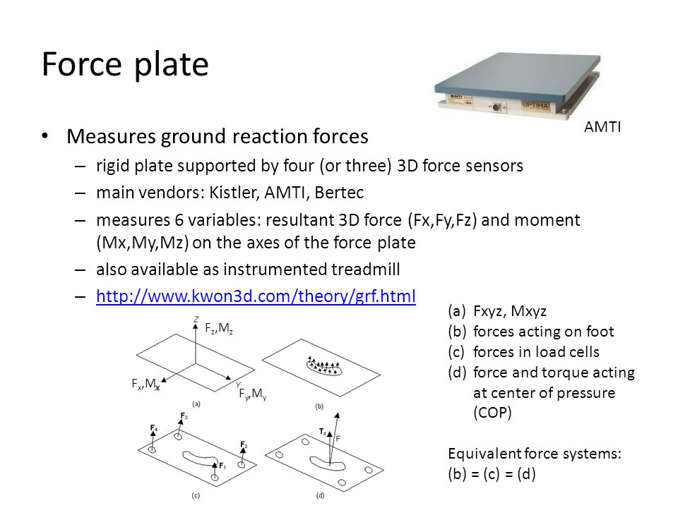 Force plate Measures ground reaction forces