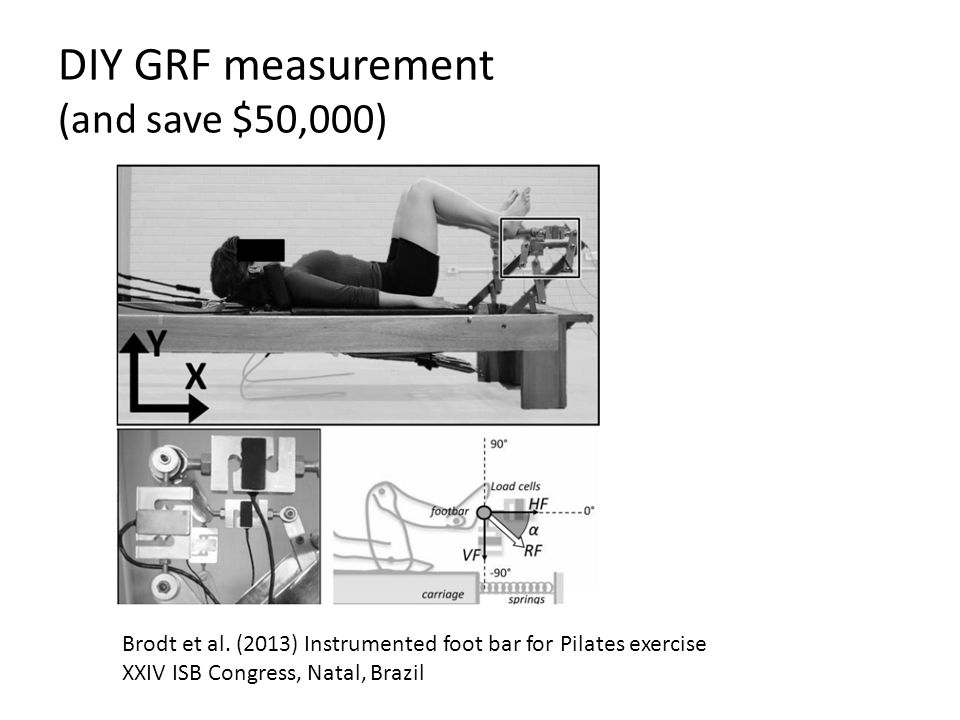DIY GRF measurement (and save $50,000)