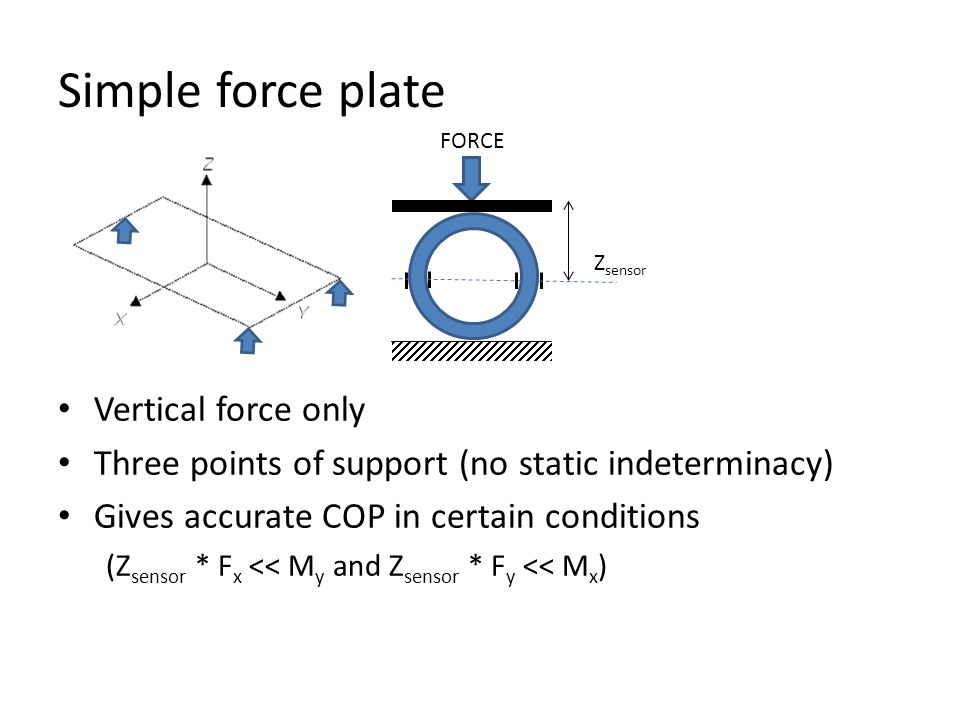 Simple force plate Vertical force only