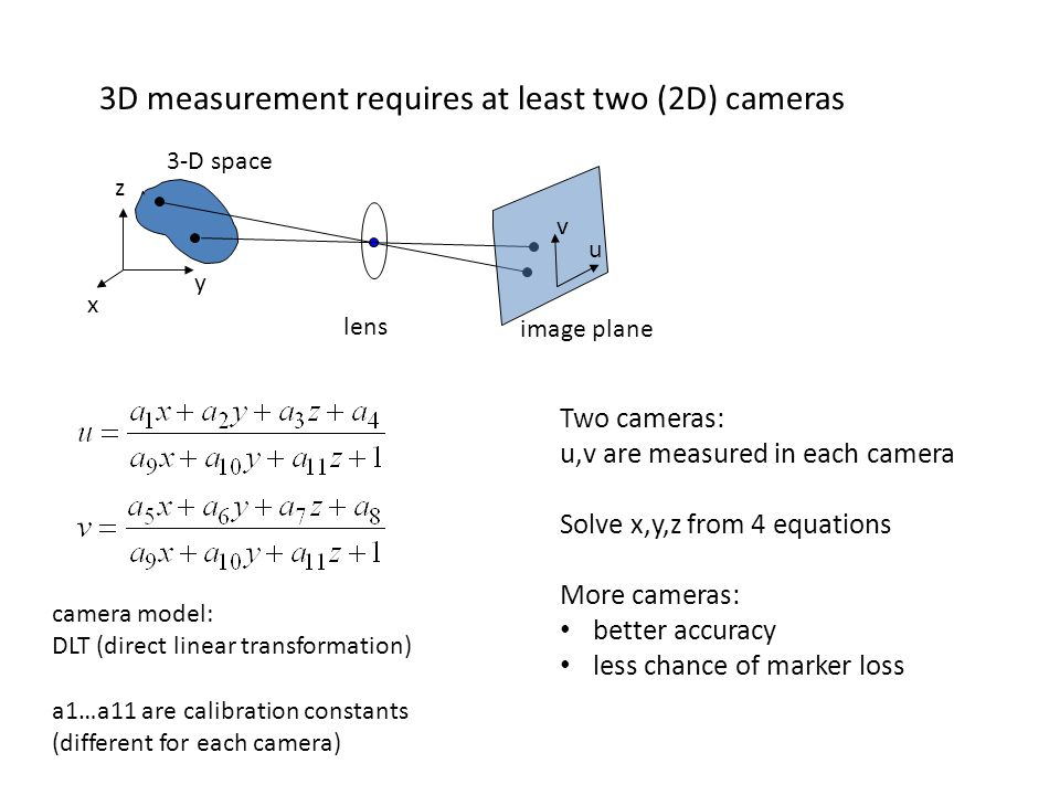 3D measurement requires at least two (2D) cameras
