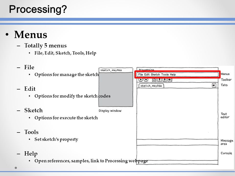 Processing Menus Totally 5 menus File Edit Sketch Tools Help