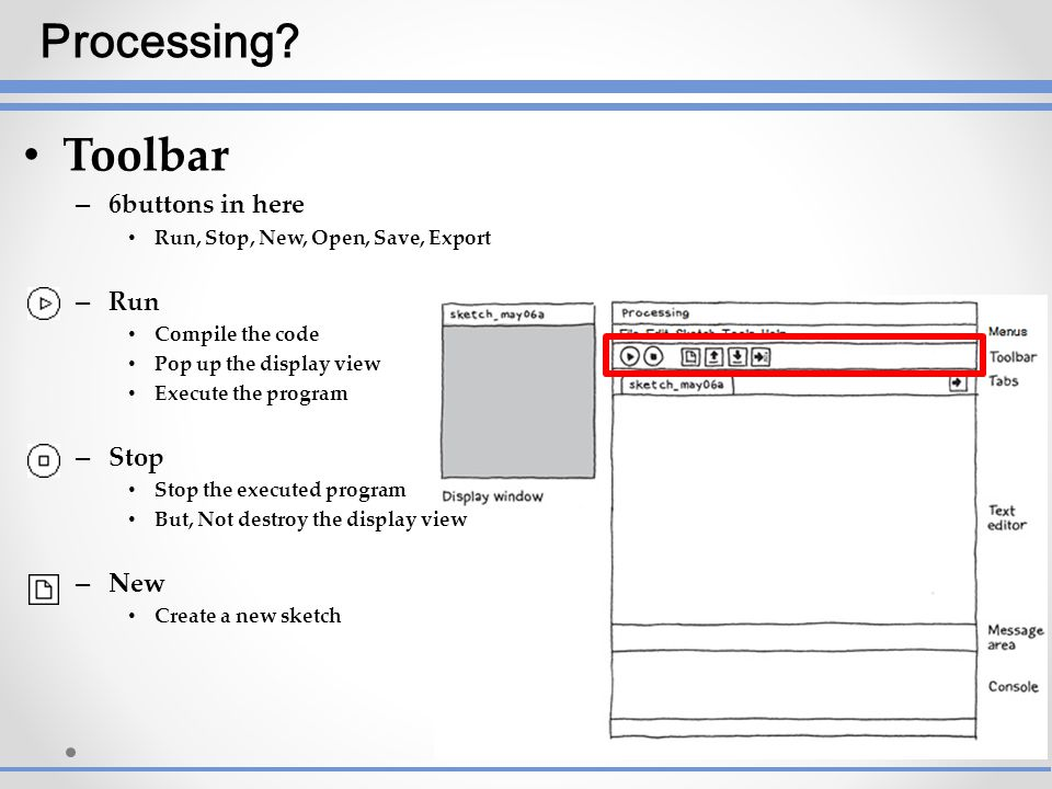 Processing Toolbar 6buttons in here Run Stop New
