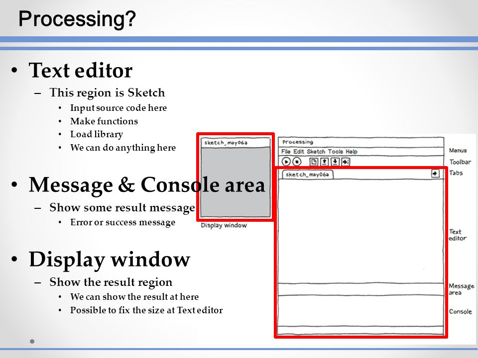 Processing Text editor Message & Console area Display window