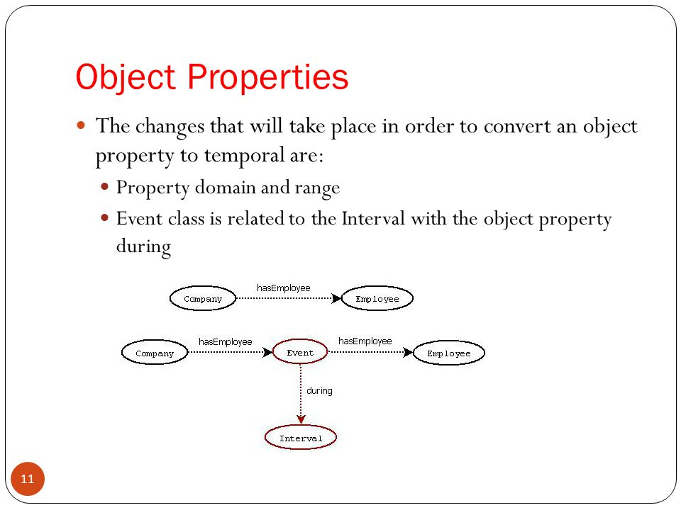 Object Properties The changes that will take place in order to convert an object property to temporal are: