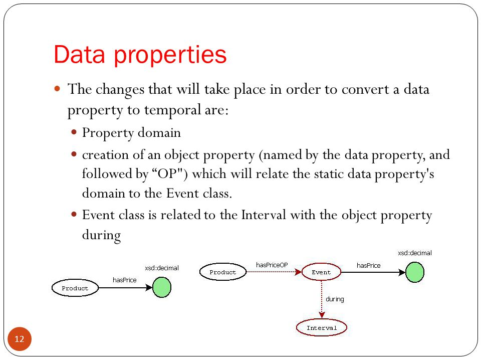 Data properties The changes that will take place in order to convert a data property to temporal are: