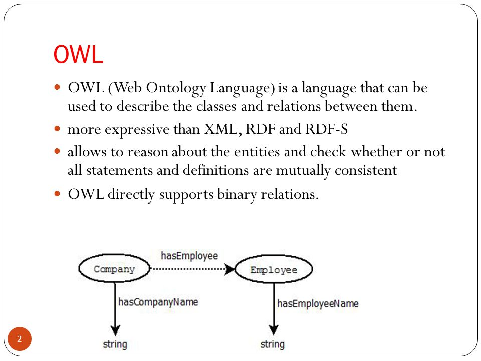 OWL OWL (Web Ontology Language) is a language that can be used to describe the classes and relations between them.
