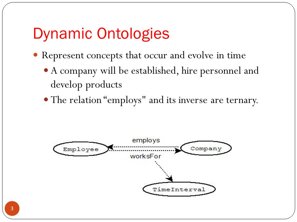 Dynamic Ontologies Represent concepts that occur and evolve in time