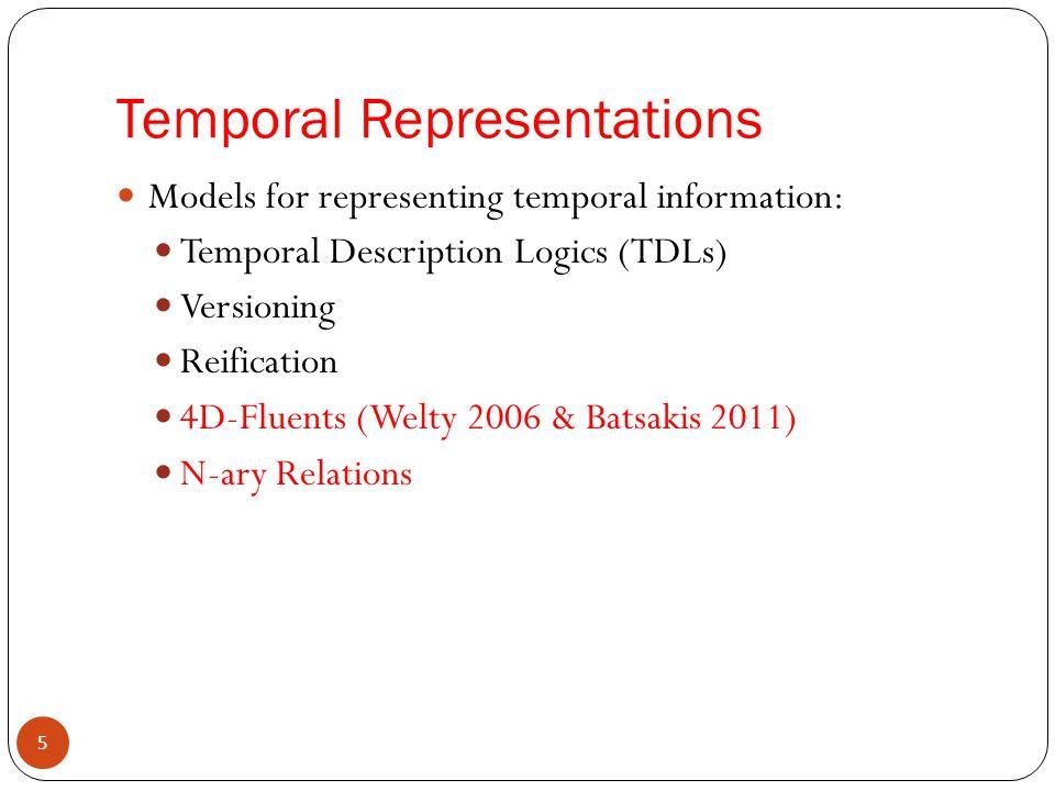 Temporal Representations