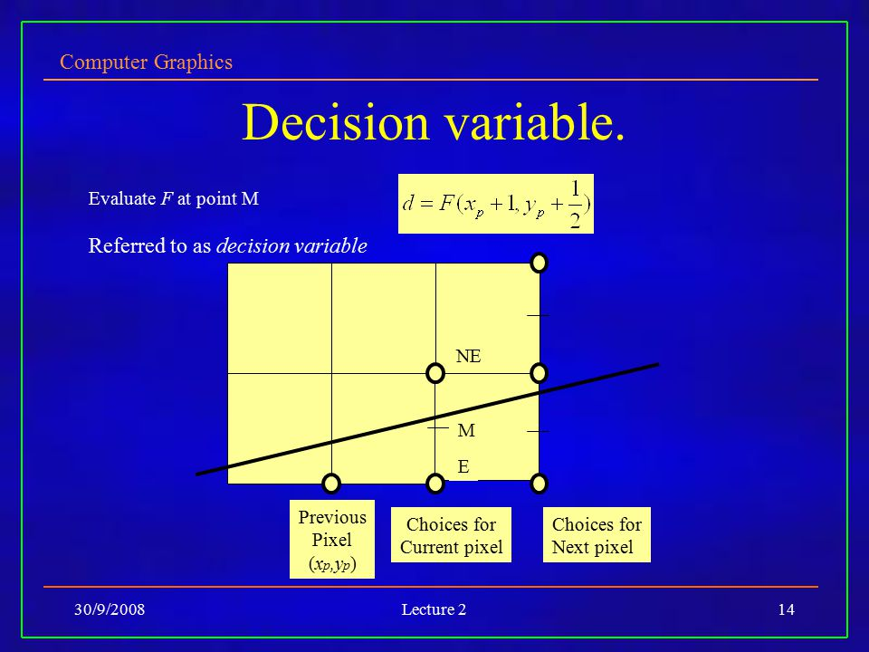 Decision variable. Referred to as decision variable