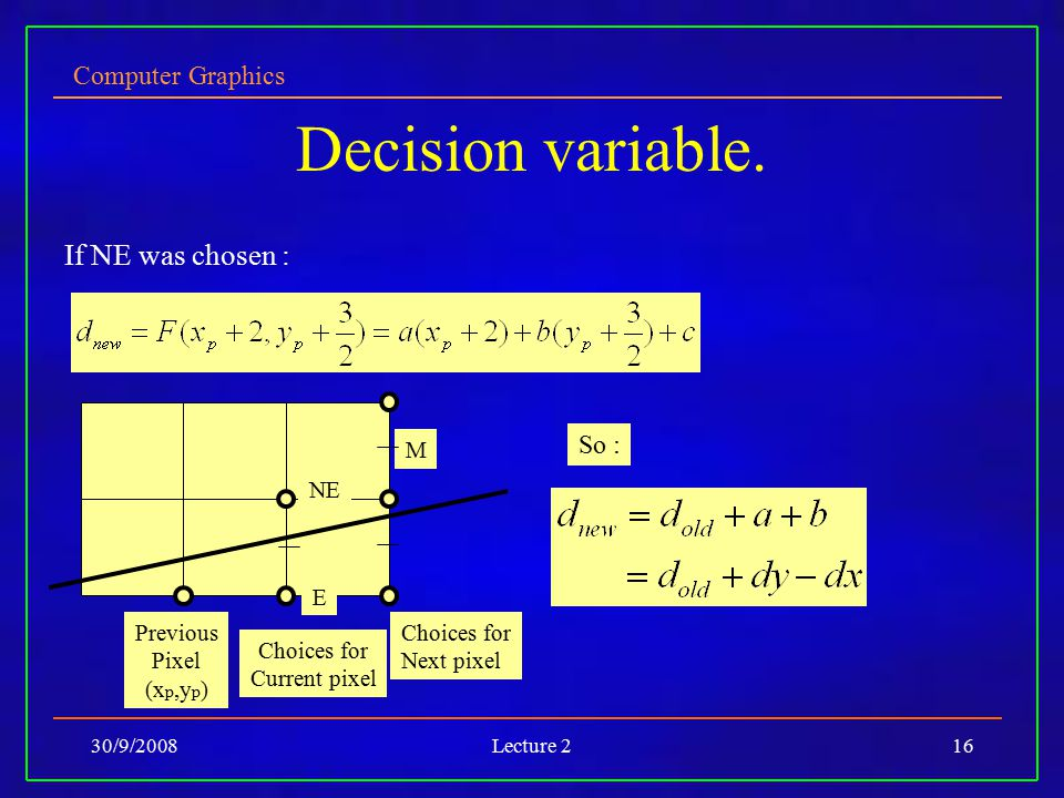 Decision variable. If NE was chosen : So : M NE E Previous Pixel