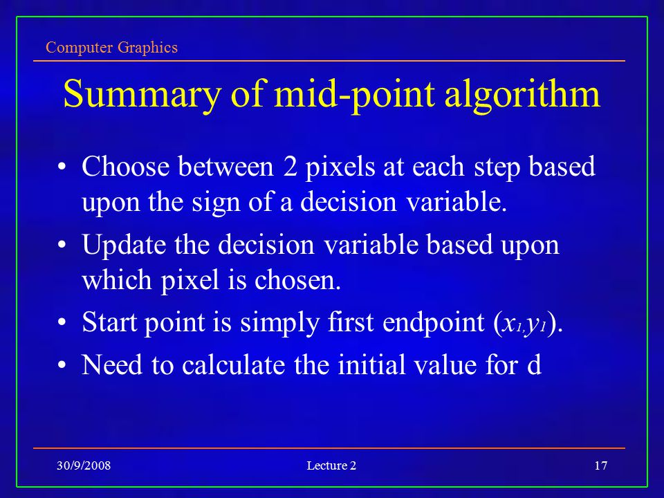 Summary of mid-point algorithm