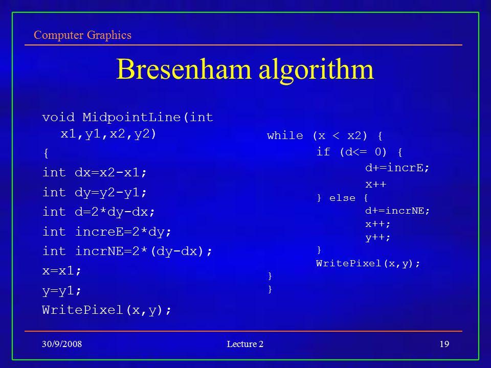 Bresenham algorithm void MidpointLine(int x1,y1,x2,y2) { int dx=x2-x1;