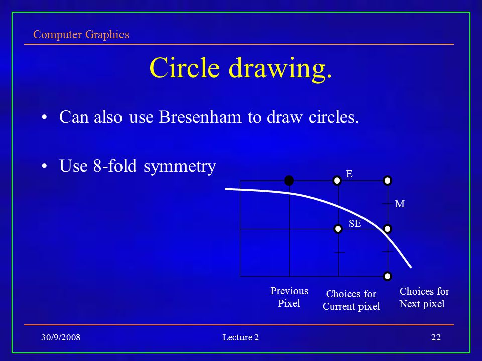 Circle drawing. Can also use Bresenham to draw circles.