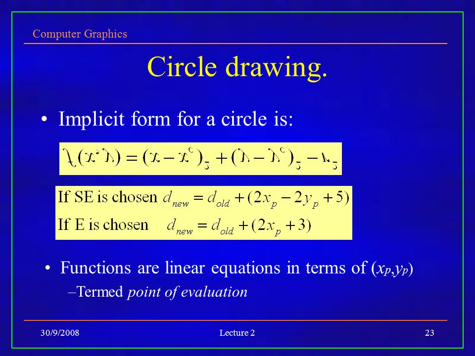 Circle drawing. Implicit form for a circle is: