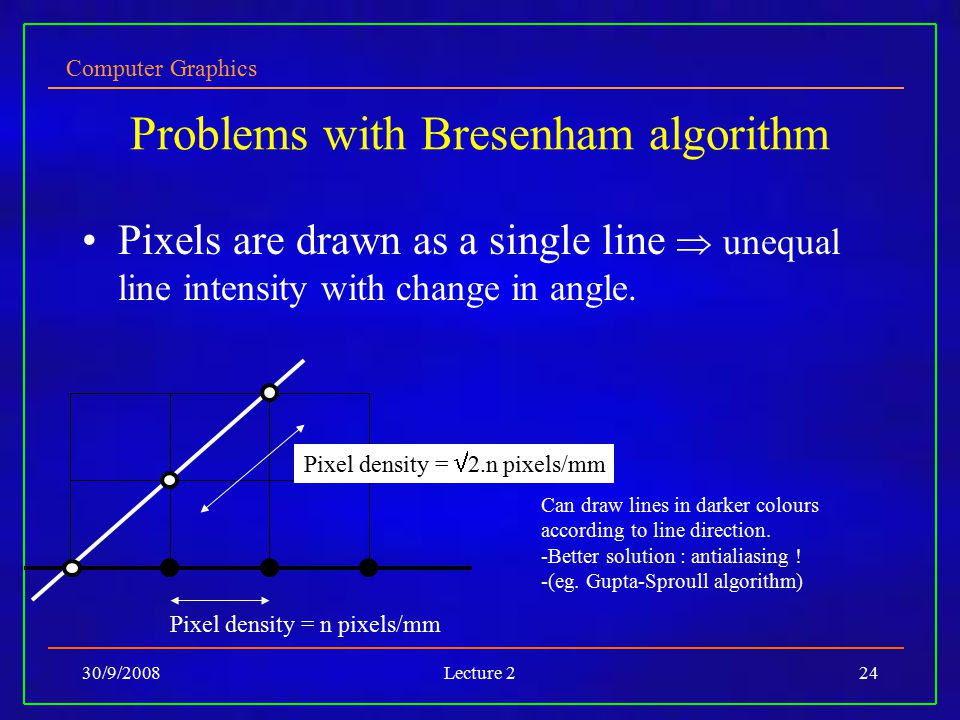 Problems with Bresenham algorithm