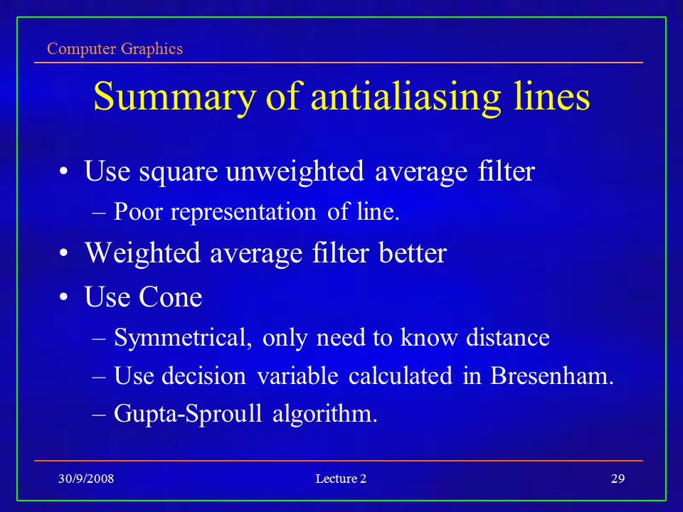 Summary of antialiasing lines