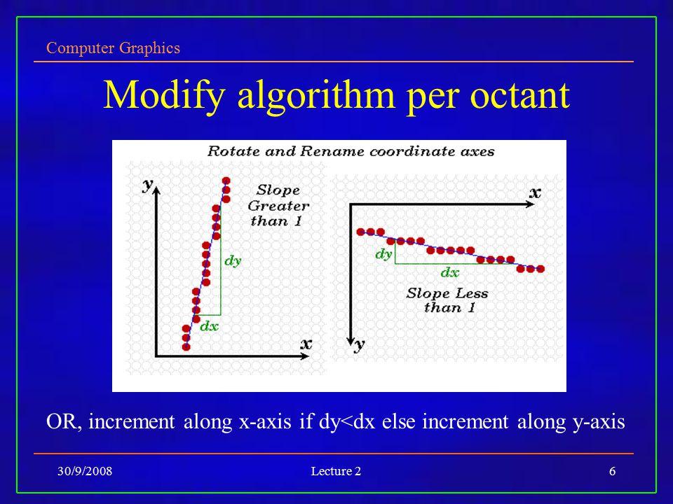 Modify algorithm per octant