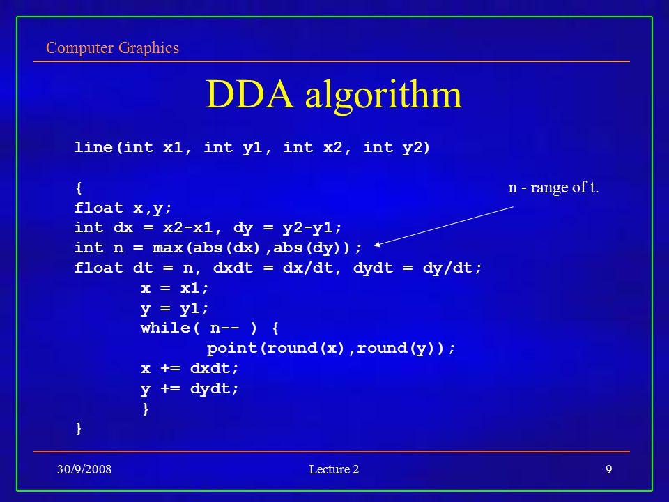 DDA algorithm line(int x1, int y1, int x2, int y2) { float x,y;