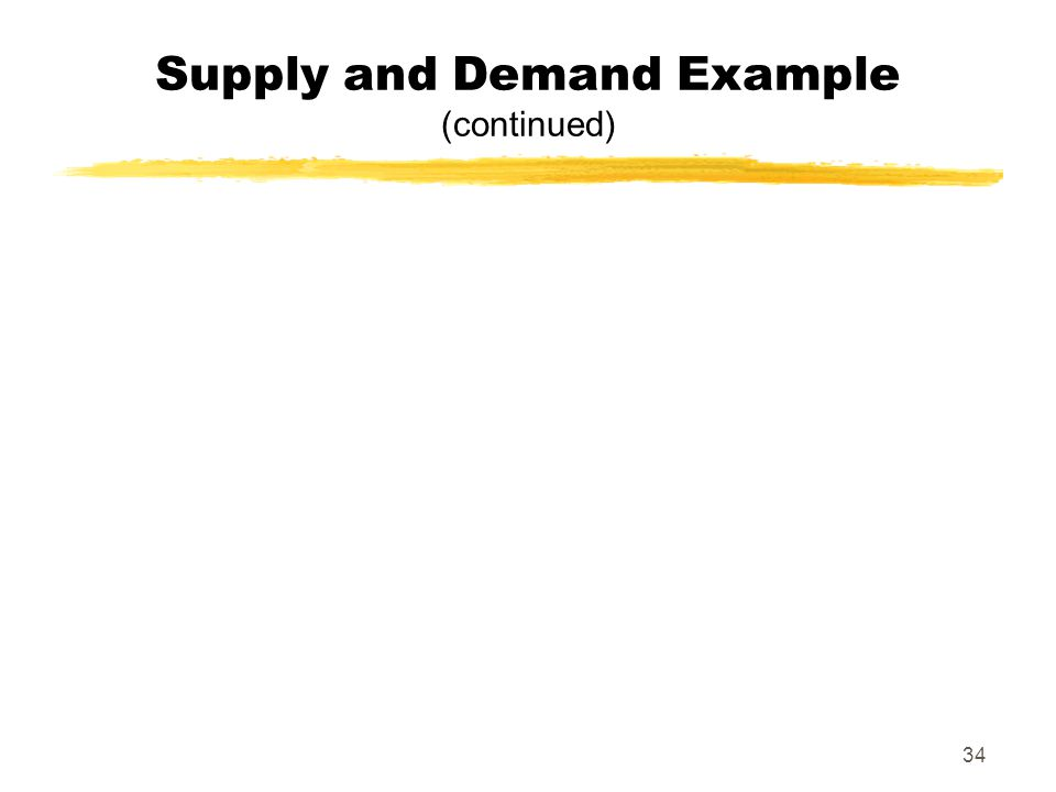 Supply and Demand Example (continued)
