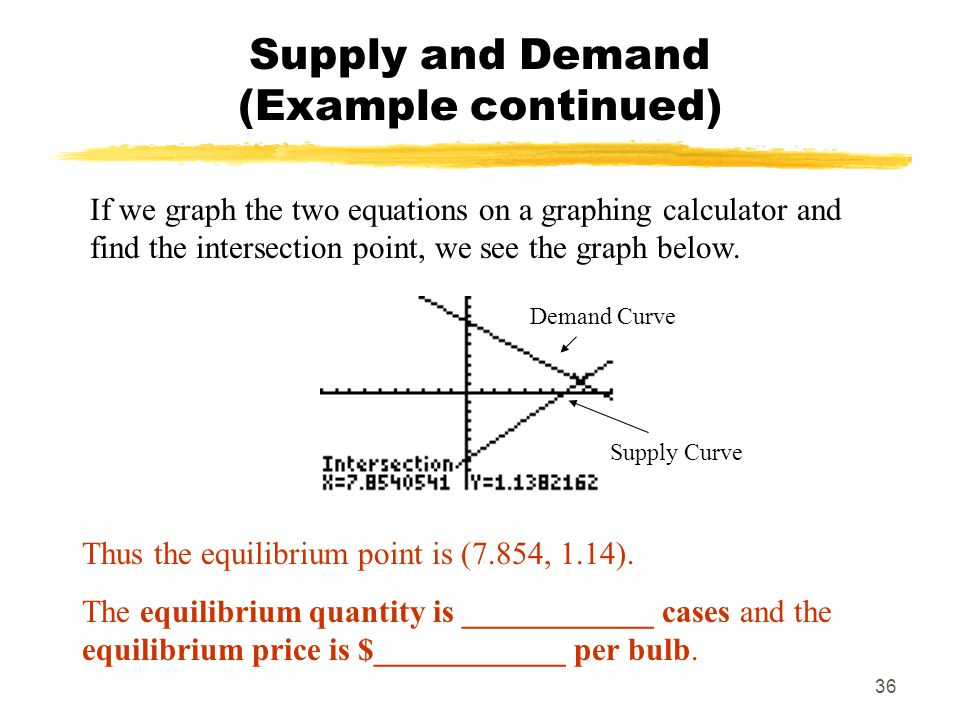 Supply and Demand (Example continued)