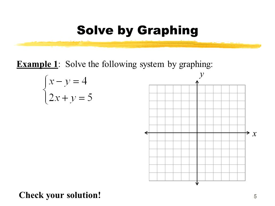 Solve by Graphing Example 1: Solve the following system by graphing: y