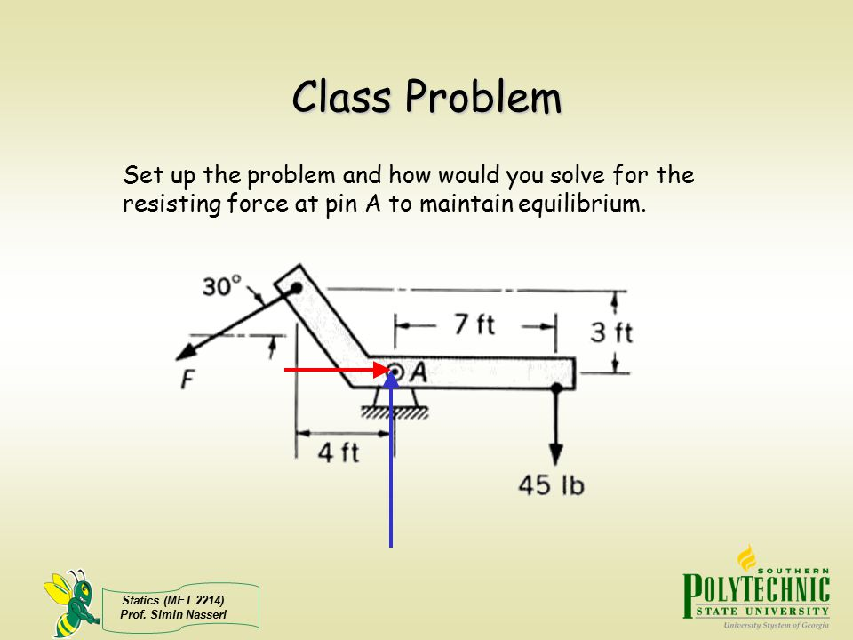 Class Problem Set up the problem and how would you solve for the resisting force at pin A to maintain equilibrium.