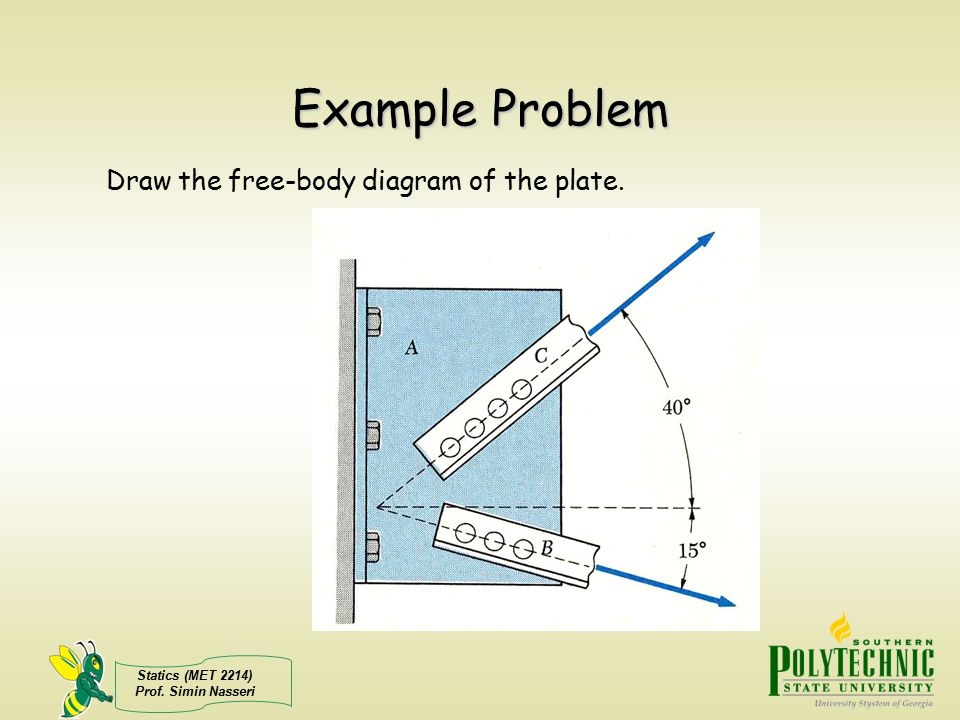 Example Problem Draw the free-body diagram of the plate.