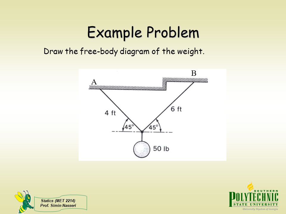 Example Problem Draw the free-body diagram of the weight. B A