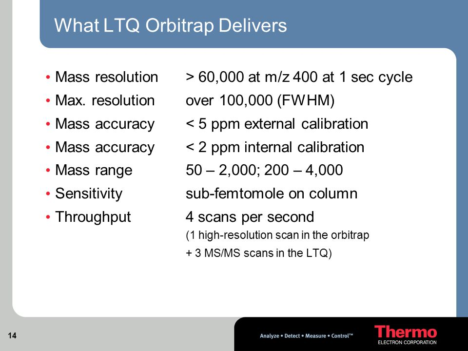 What LTQ Orbitrap Delivers