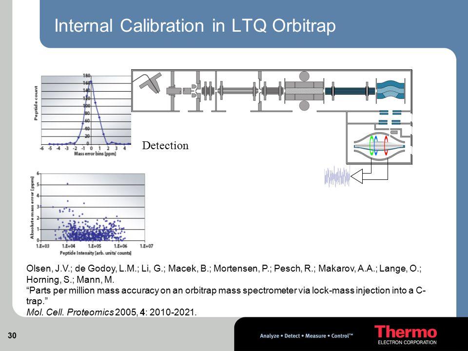 Internal Calibration in LTQ Orbitrap